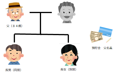 父、長男、長女の家族関係
