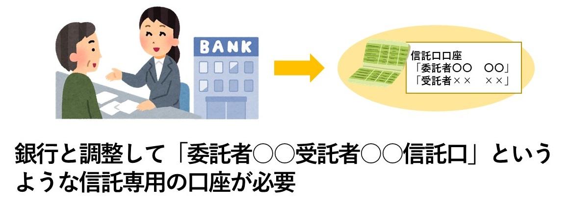 家族信託の金融資産の管理