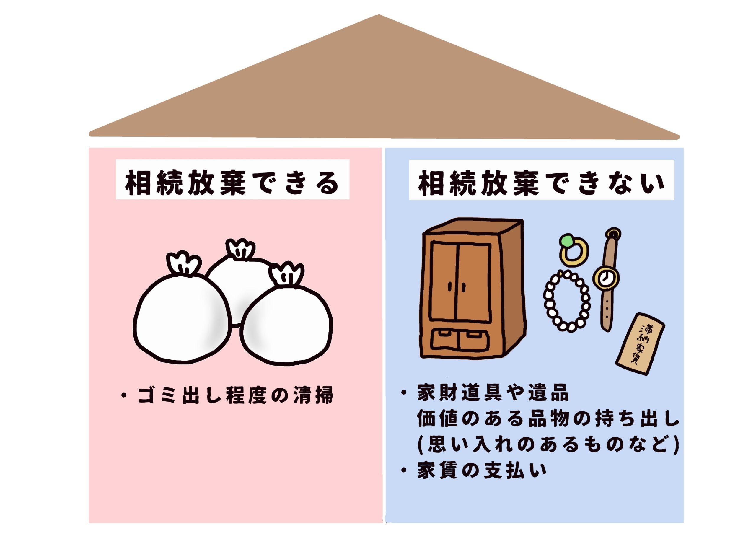 相続放棄できないアパートの清掃や滞納家賃の処理