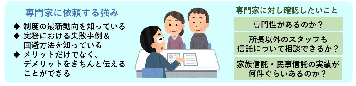 家族信託・民事信託を実際に組成した実績数